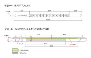 ベスト判127フィルム製作寸法図